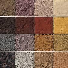 jenis - jenis tanah